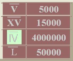 Numeração romana.JPG