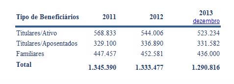 ADSE-Valores(2011a2013).jpg
