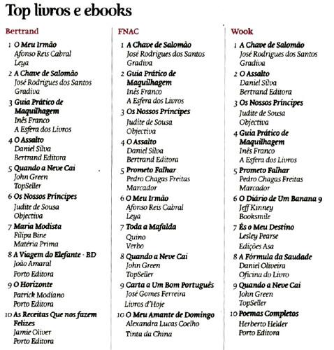 Os-nossos-princípes.Judite-Sousa-TOP.D.n.29.11.1
