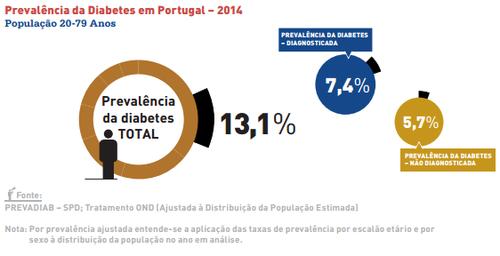 Diabetes_2014.png