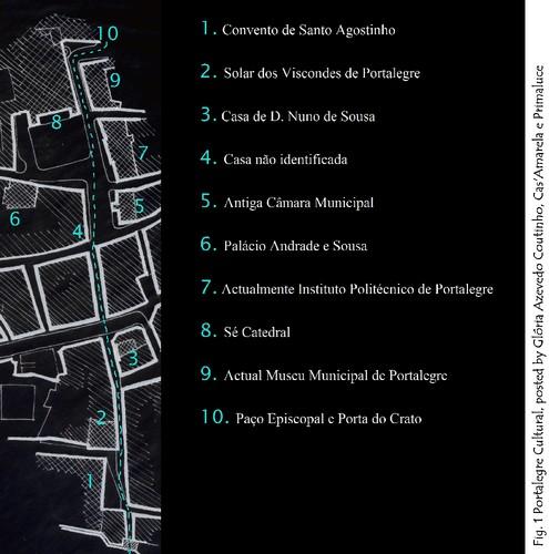 fig.1-Percurso-pedonal-30.11.2014.jpg