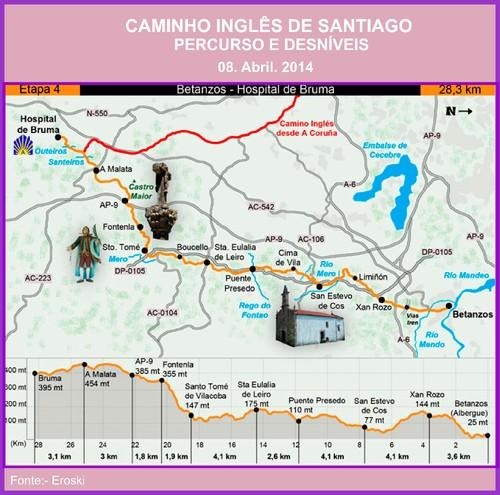 02.- CIS - Mapas e Desníveis - 4ª etapa.jpg