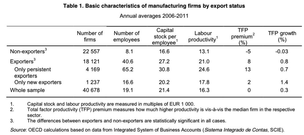 exporters.png