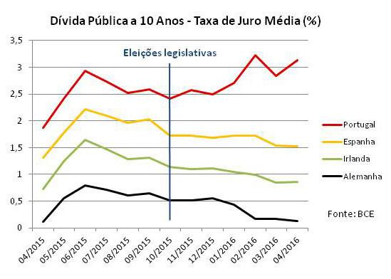 Blogue_DívPública_549.jpg