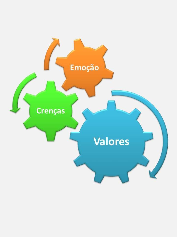 esquema valores.jpg