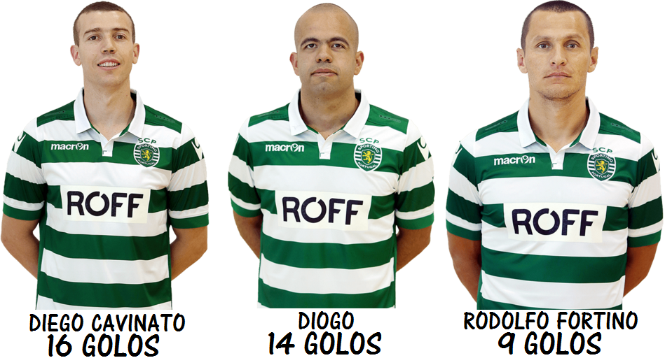 Futsal Marcadores.png