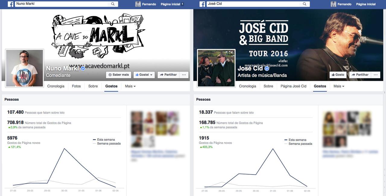 Gráfico Markl-Cid Facebook