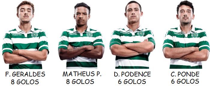 Goleadores B.png