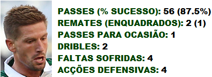 WhoScored PF-SCP MTOM.png