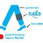 nelo_legs-01.png