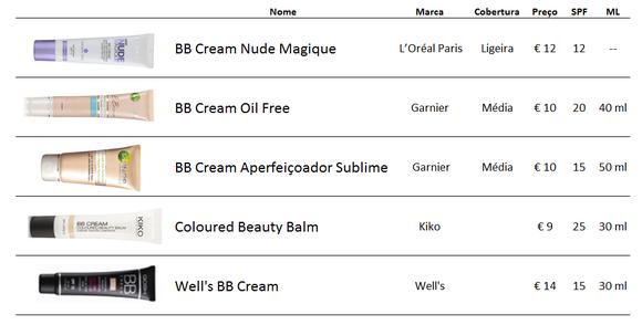 BB Cream Tabela.png