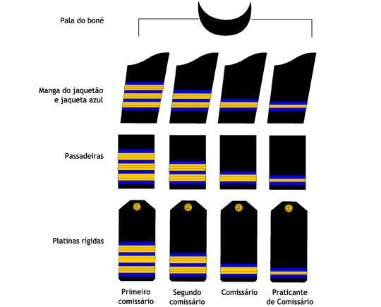 Comissarios.png